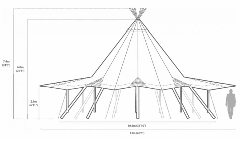 Tipi Featured Image